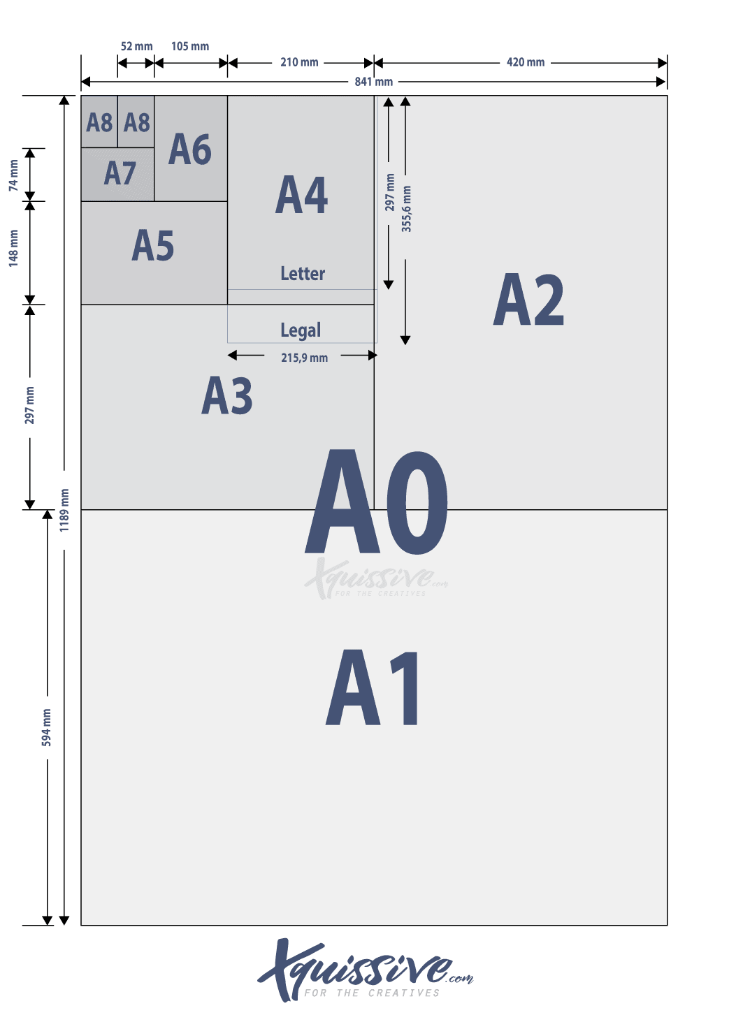 A paper sizes cheat sheet with measures