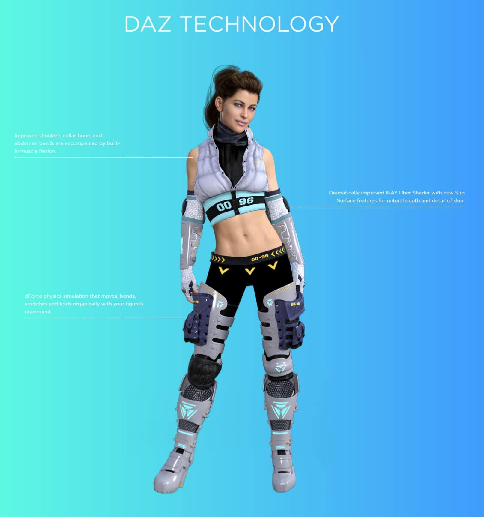 Daz Genesis Figure Technology
